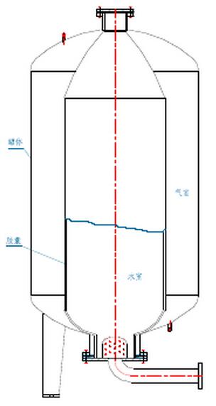 无负压变频供水设备气压罐如何选型图片